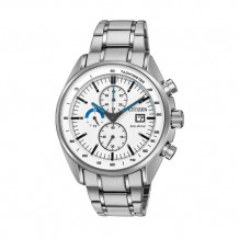 Citizens Eco Drive HTM